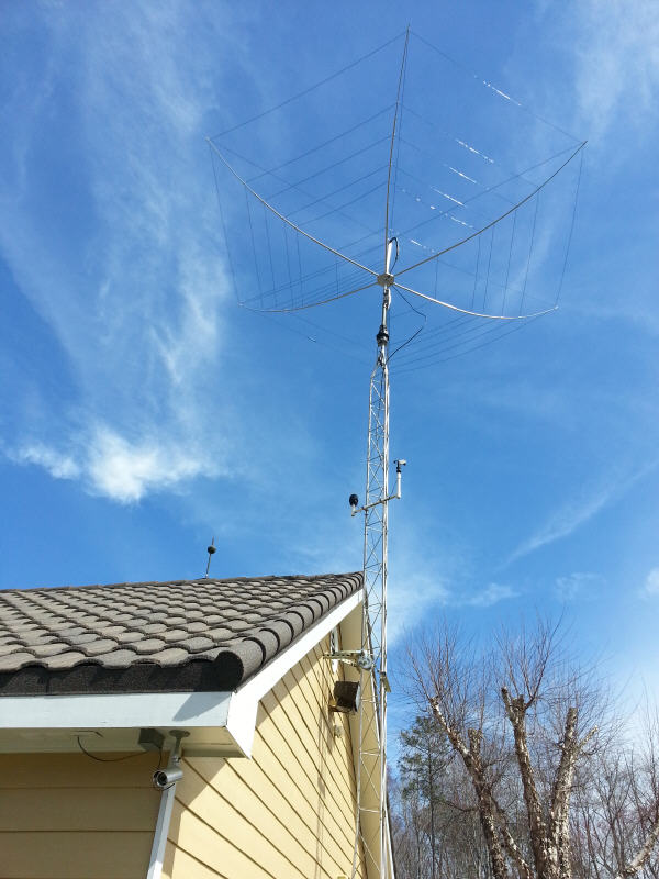 Antennas And Towers