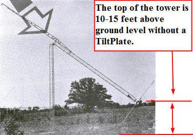 TiltPlate by NN4ZZ
